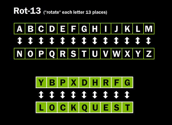 rot-13 Caesar cipher